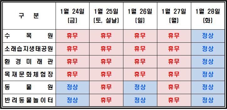 연휴 운영일정(표)